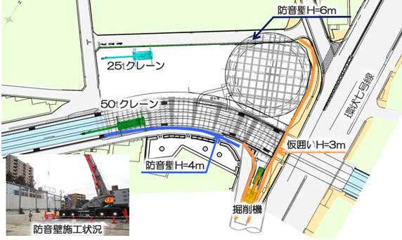 図:施工基地の状況(搬入路・桟橋・防音壁工事)