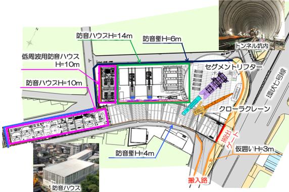 図:施工基地の状況(シールド基地として使用中)
